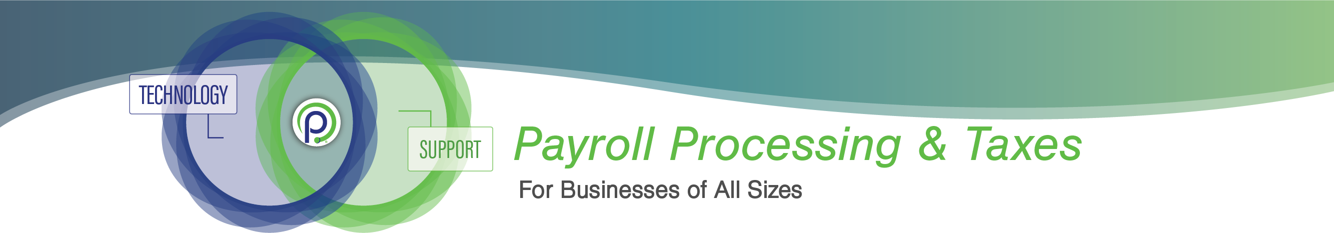 Payroll Processing Technology Support Businesses of All Sizes